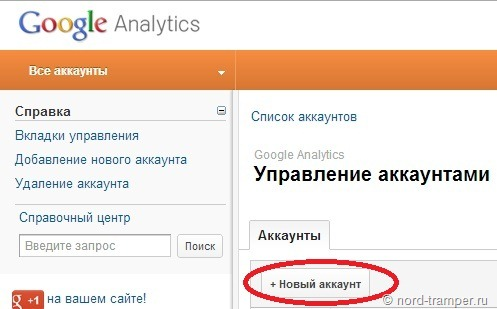 Analytics_google_add