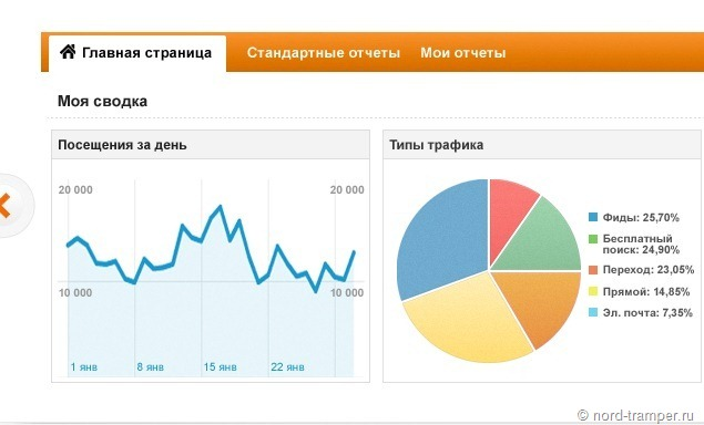 Analytics_main